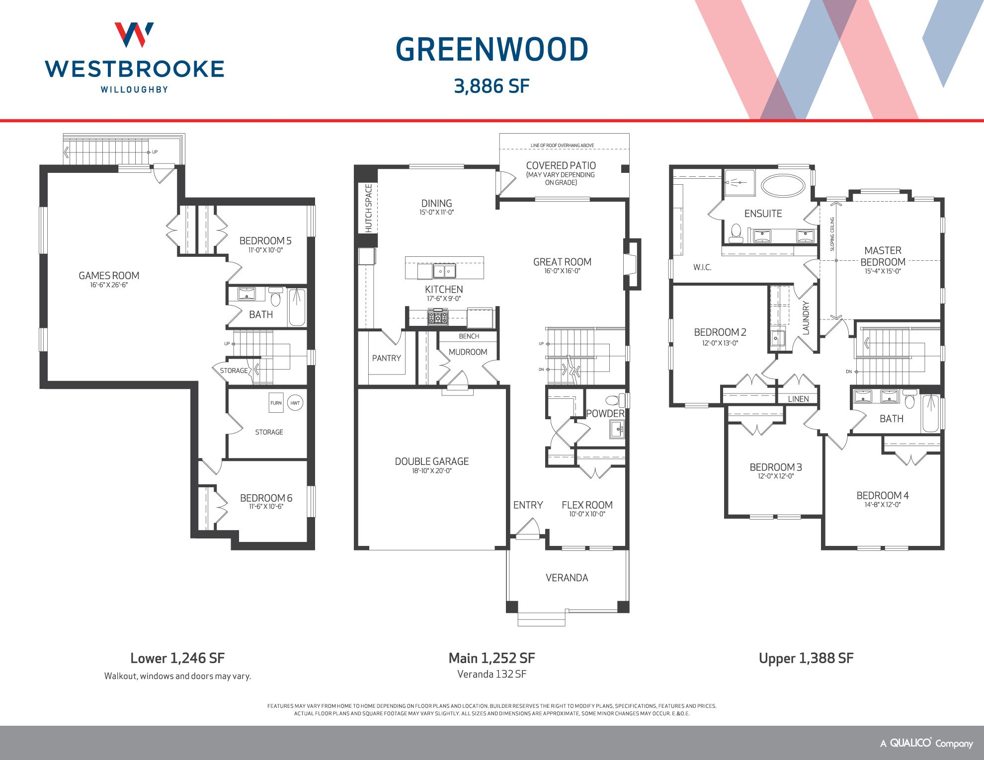 Westbrooke at Willoughby in Langley Township, BC  Prices, Plans